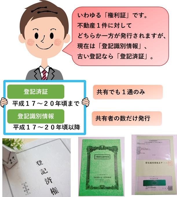 登記済証と登記識別情報