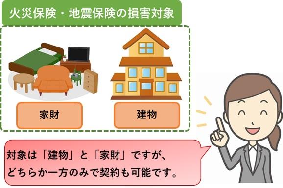 対象は建物と家財
