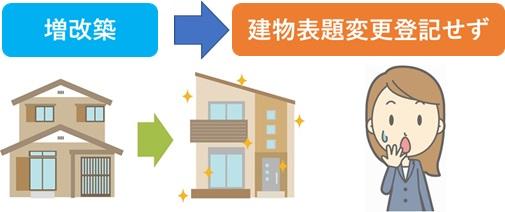 増改築→建物表題変更未登記