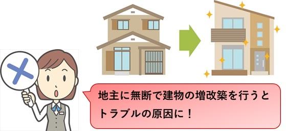 借地条件に関するトラブル