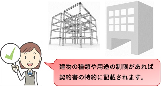 建物の種類や用途制限