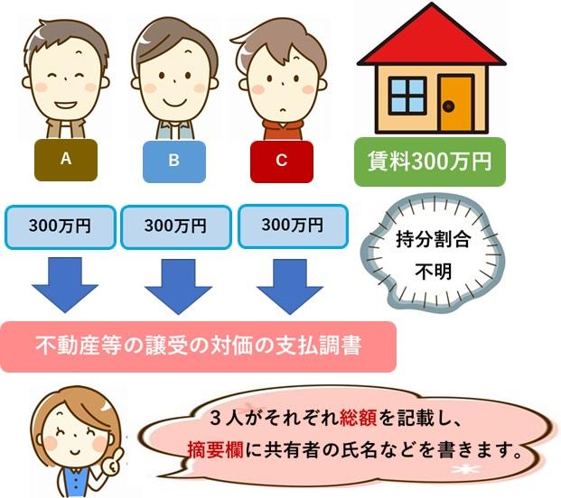 「不動産等の譲受けの対価の支払調書」具体例2