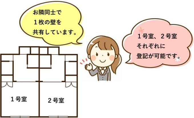 長屋・連棟式建物の特徴