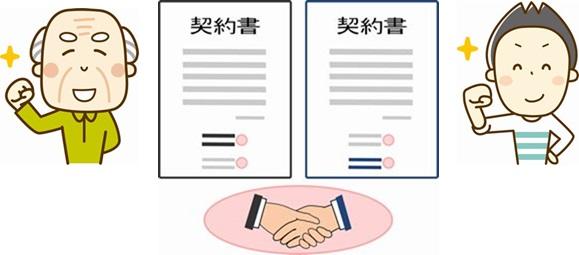 契約は必ず書面で交わす